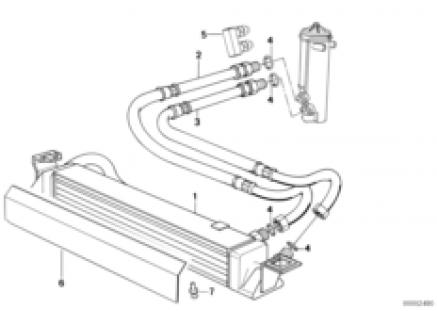 Engine oil cooling