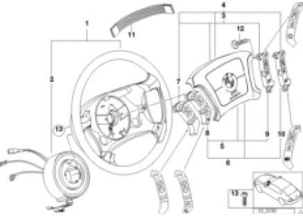 Steering wheel airbag multifunctional