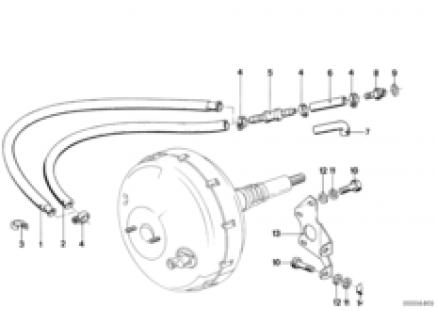 Brake servo unit/Mounting