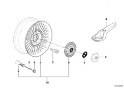 Multi-spoke styling (styl.4)