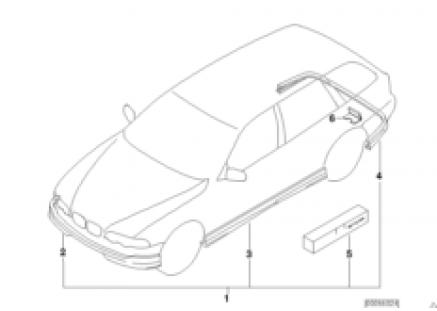 Aerodynamics package