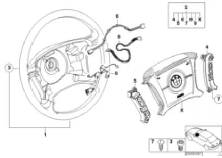 Steering wheel Airbag-Smart multifunct.