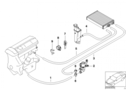 water hoses/water valve