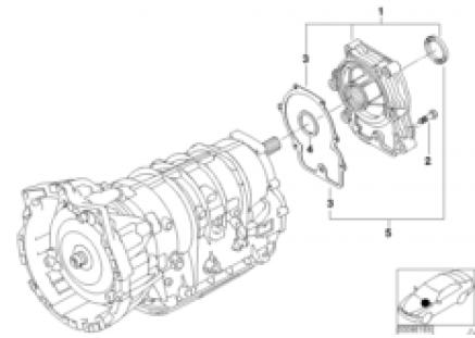 A5S360R/390R output - 4-wheel