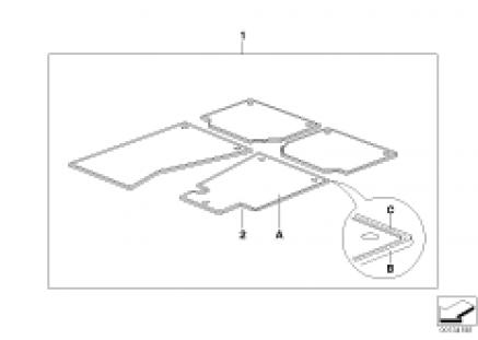 Individual floor mats, Fabric border