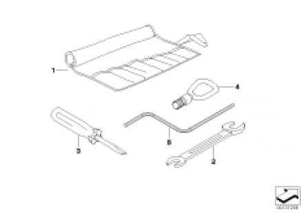 Car tool