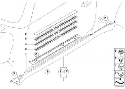 Door sill / entrance cover