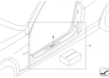 Door sill strip retrofit kit st. steel
