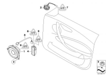 Individual audio system, door, front