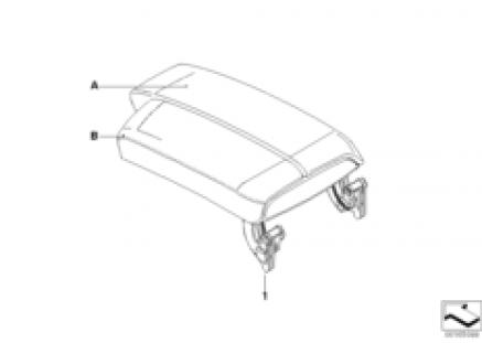Individual armrest, center console
