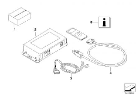 iPod connection retrofit kit
