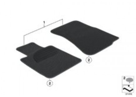 Floor mats, Progressive