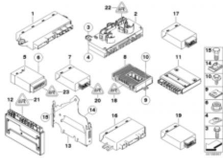 Control units/modules