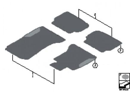 Floor mats Avenue