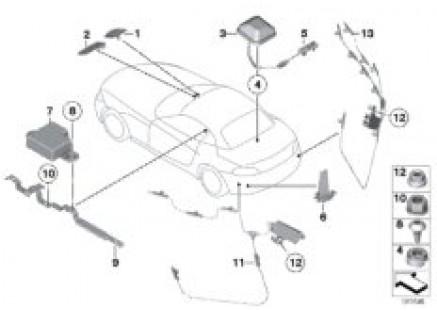 Single pcs. antenna GPS/DAB/SDARS/TV/TEL