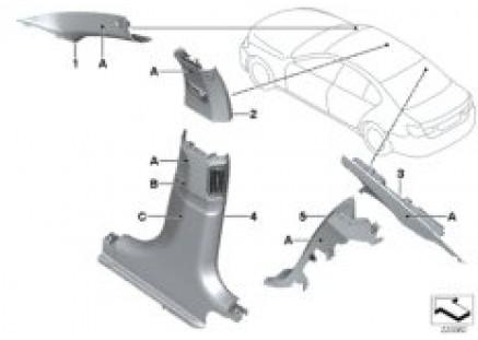 Indi. A, B, C-pillar trim covers