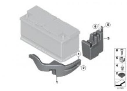 Battery crash pad