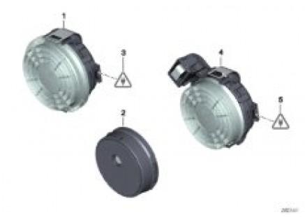 Rain - Light - Solar sensor