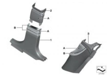 Individual B-pillar, C-pillar trim