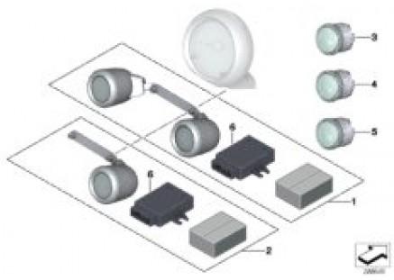 Installing set additional instruments