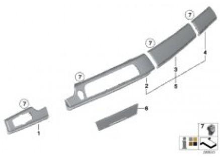 Decor covers, instrument panel