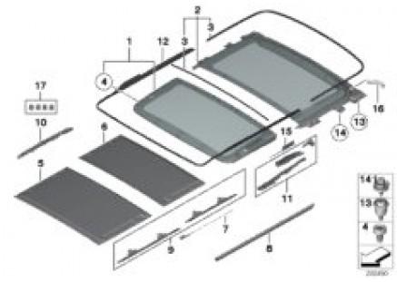 Panoramic roof, manual