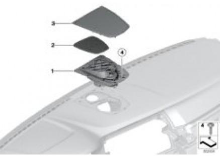 Individual parts, high-end I-panel
