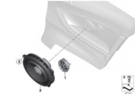 Loudspeaker components later. trim panel