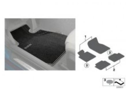 Floor mats, Textile Lines