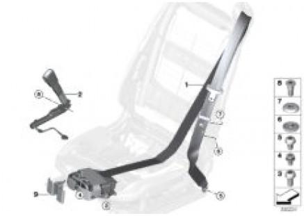 Safety belt, REMA, front