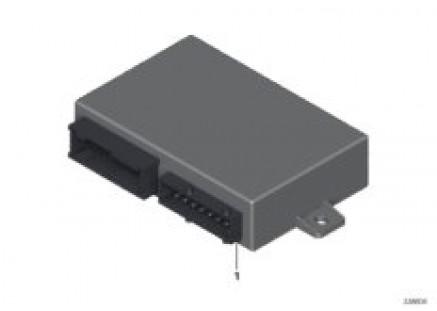 Control module Security Basis