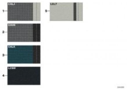 Sample chart Urban Line upholst. colors