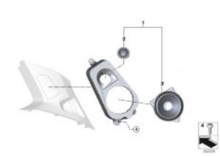 Single parts Top HiFi system, D-pillar