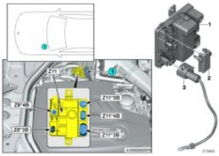 Integrated supply module Z11