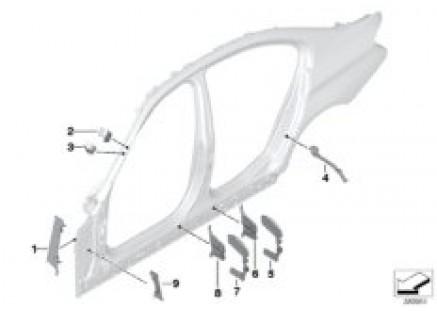 Cavity shielding, side frame