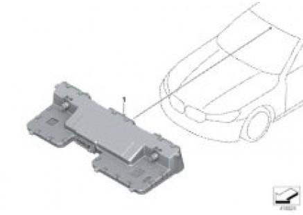 Camera-based driver-assistance system