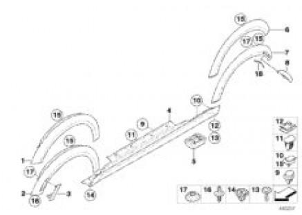 Cover door sill / wheel arch