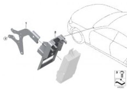 Control unit holder heat comfort pack
