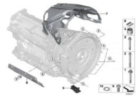 Transmission attachment / mounts