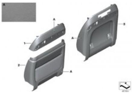 Individual option, backrest trim, front