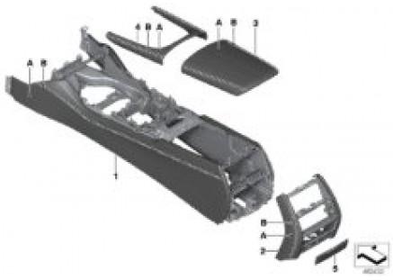 Individual center console