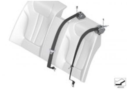 Individual option seat belt rear