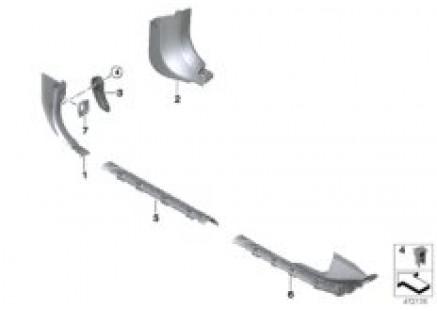 Indiv. option, side trim panel, footwell