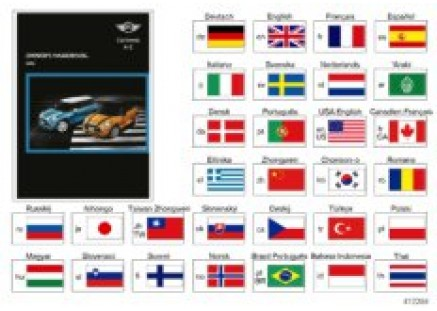 Owner's Manual for F55/F56 with NAV