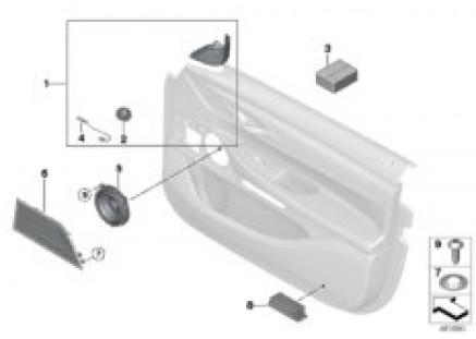 High-end sound system, door, front
