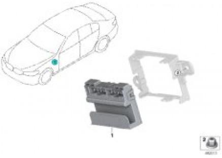 Ethernet switch box