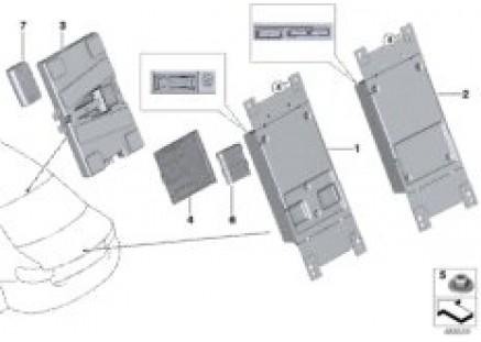 Telematics control unit