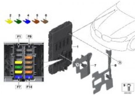 Control unit, BDC Body Domain Controller