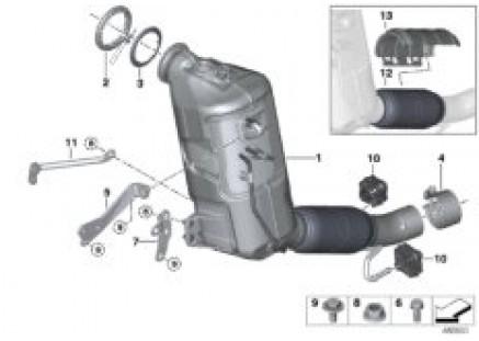 Catalyser/Diesel particulate filter