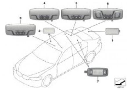 Interior lights roof/ trunk